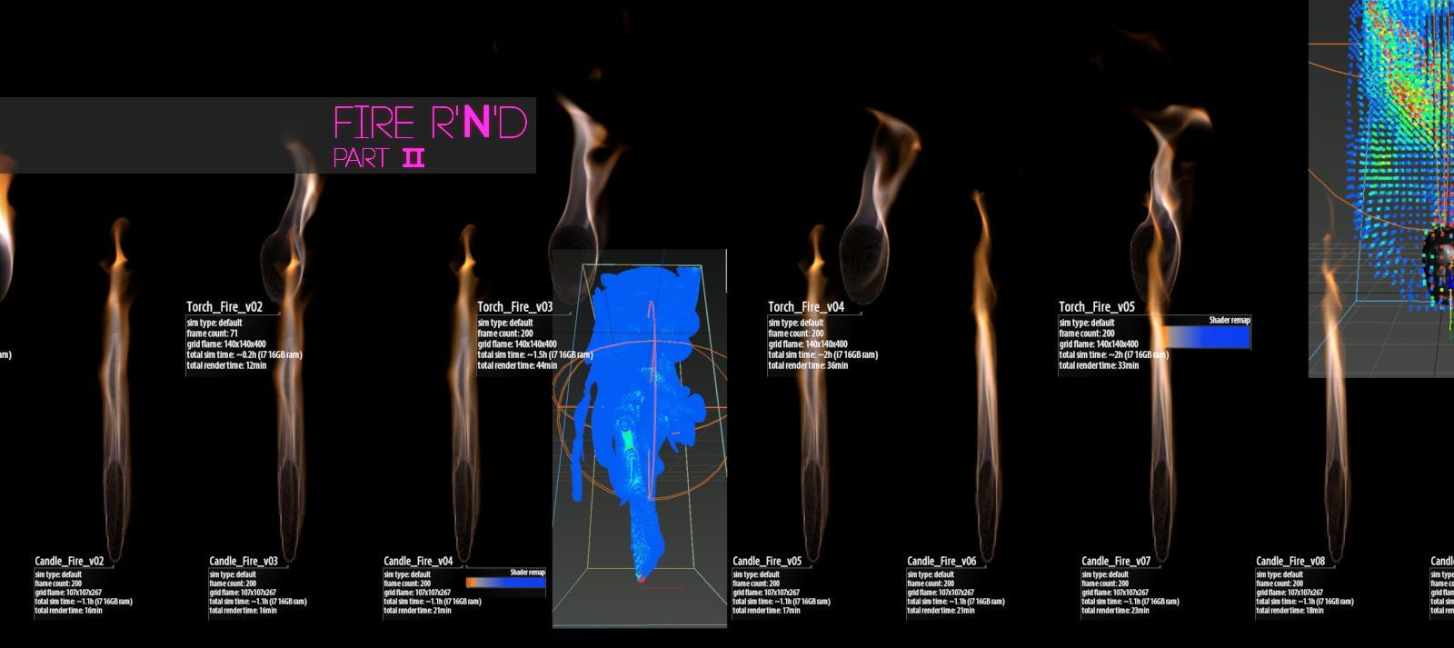 Fire R'n'D II