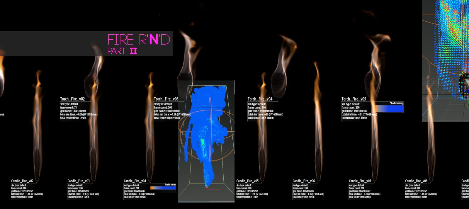 Fire simulation candle and torch fumefx | GECKO